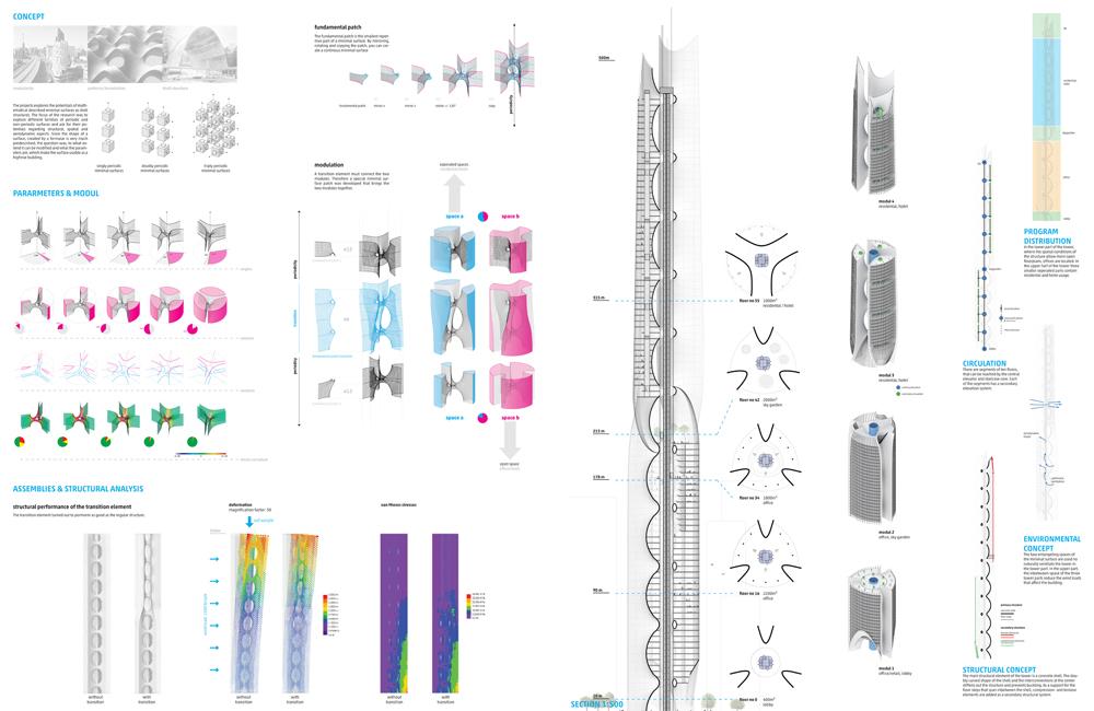 DRX2012_Protower02_Board02