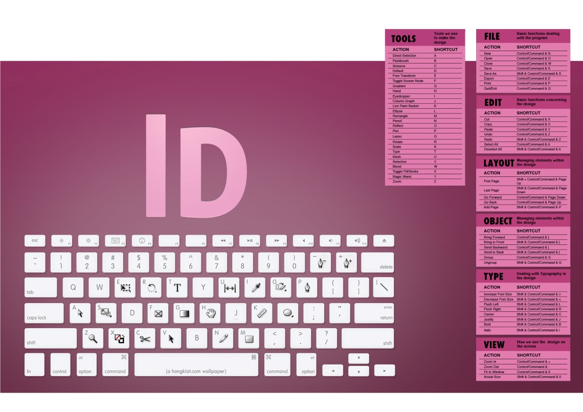 Indesign-Guide